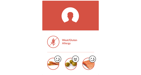 Food profile